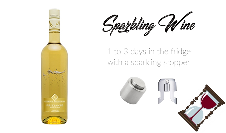 AGoR-How Long Wine Lasts Open-Sparkling